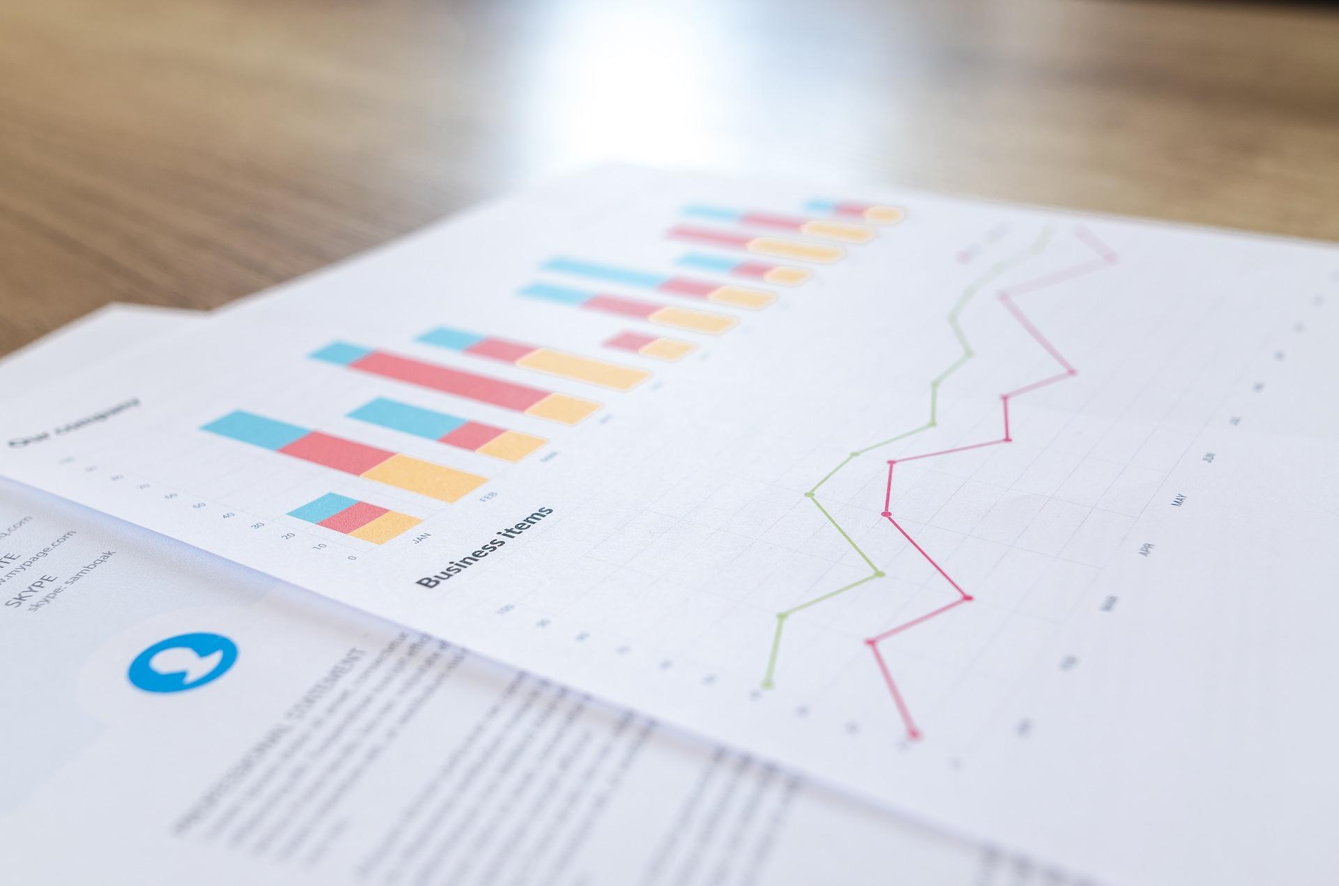 Zdjęcie wykresów planów finansowych.